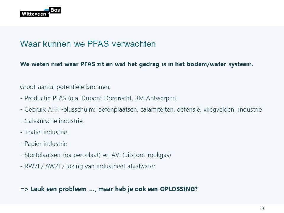 Waar kunnen we PFAS verwachten We weten niet waar PFAS zit en wat het gedrag is in het bodem/water systeem.