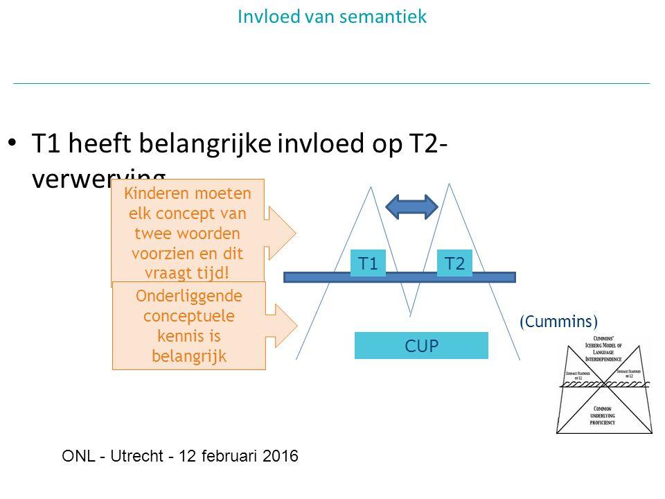 T1 heeft belangrijke invloed op T2- verwerving Invloed van semantiek CUP T1T2 (Cummins) Kinderen moeten elk concept van twee woorden voorzien en dit vraagt tijd.