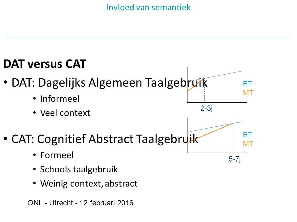 DAT versus CAT DAT: Dagelijks Algemeen Taalgebruik Informeel Veel context CAT: Cognitief Abstract Taalgebruik Formeel Schools taalgebruik Weinig context, abstract Invloed van semantiek 2-3j 5-7j ET MT ET MT ONL - Utrecht - 12 februari 2016