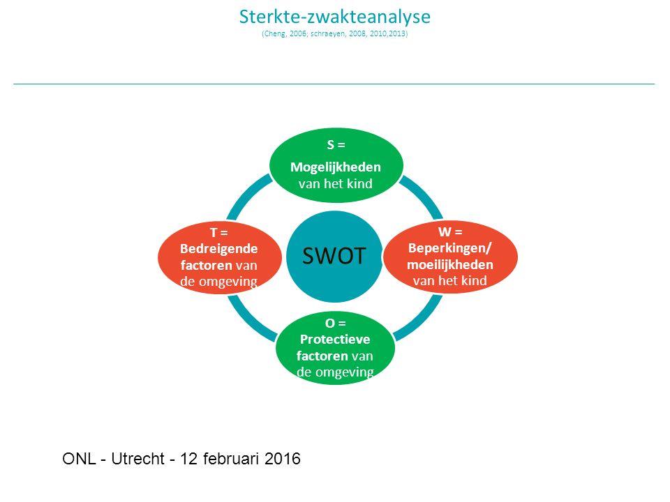Sterkte-zwakteanalyse (Cheng, 2006; schraeyen, 2008, 2010,2013) SWOT S = Mogelijkheden van het kind W = Beperkingen/ moeilijkheden van het kind O = Protectieve factoren van de omgeving T = Bedreigende factoren van de omgeving ONL - Utrecht - 12 februari 2016