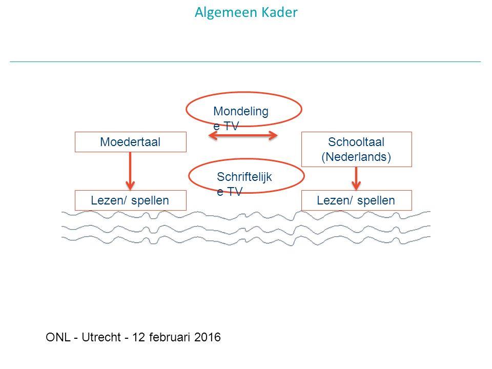 Algemeen Kader Moedertaal Schooltaal (Nederlands) Lezen/ spellen Mondeling e TV Schriftelijk e TV ONL - Utrecht - 12 februari 2016