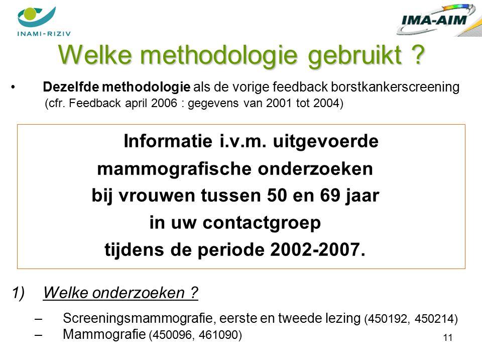 11 Welke methodologie gebruikt .