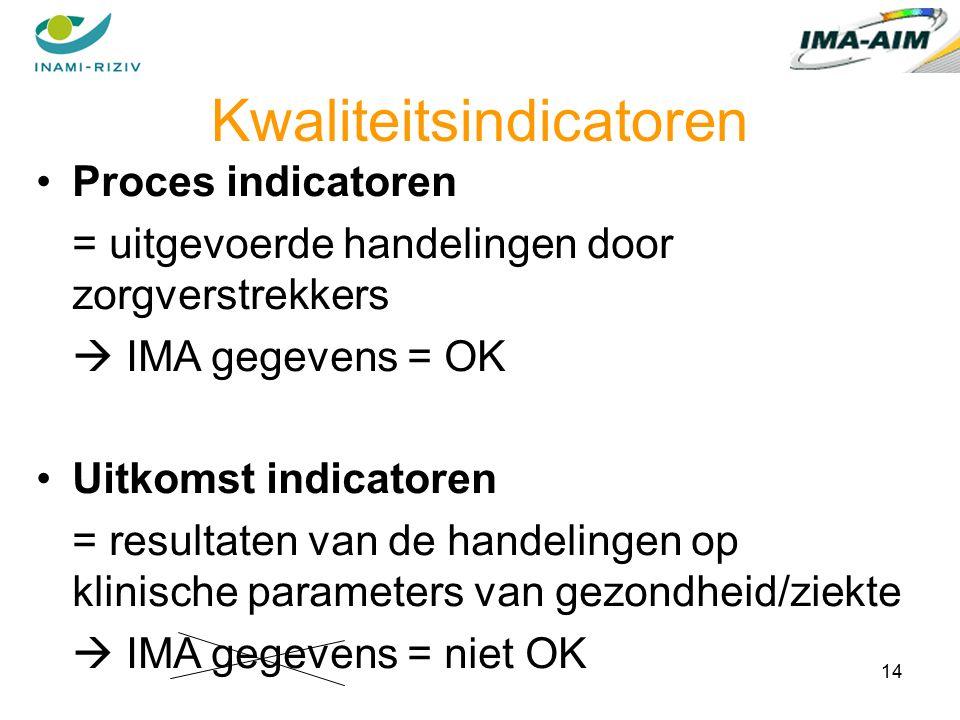 14 Kwaliteitsindicatoren Proces indicatoren = uitgevoerde handelingen door zorgverstrekkers  IMA gegevens = OK Uitkomst indicatoren = resultaten van de handelingen op klinische parameters van gezondheid/ziekte  IMA gegevens = niet OK