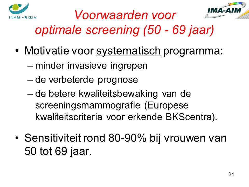 24 Voorwaarden voor optimale screening (50 - 69 jaar) Motivatie voor systematisch programma: –minder invasieve ingrepen –de verbeterde prognose –de betere kwaliteitsbewaking van de screeningsmammografie (Europese kwaliteitscriteria voor erkende BKScentra).