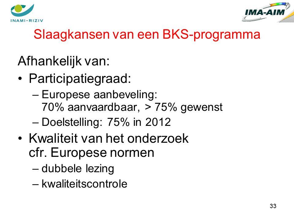 33 Slaagkansen van een BKS-programma Afhankelijk van: Participatiegraad: –Europese aanbeveling: 70% aanvaardbaar, > 75% gewenst –Doelstelling: 75% in 2012 Kwaliteit van het onderzoek cfr.