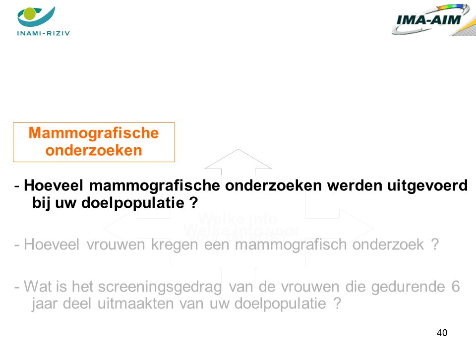 40 Welke info voor de arts. Mammografische onderzoeken Welke info voor de arts.