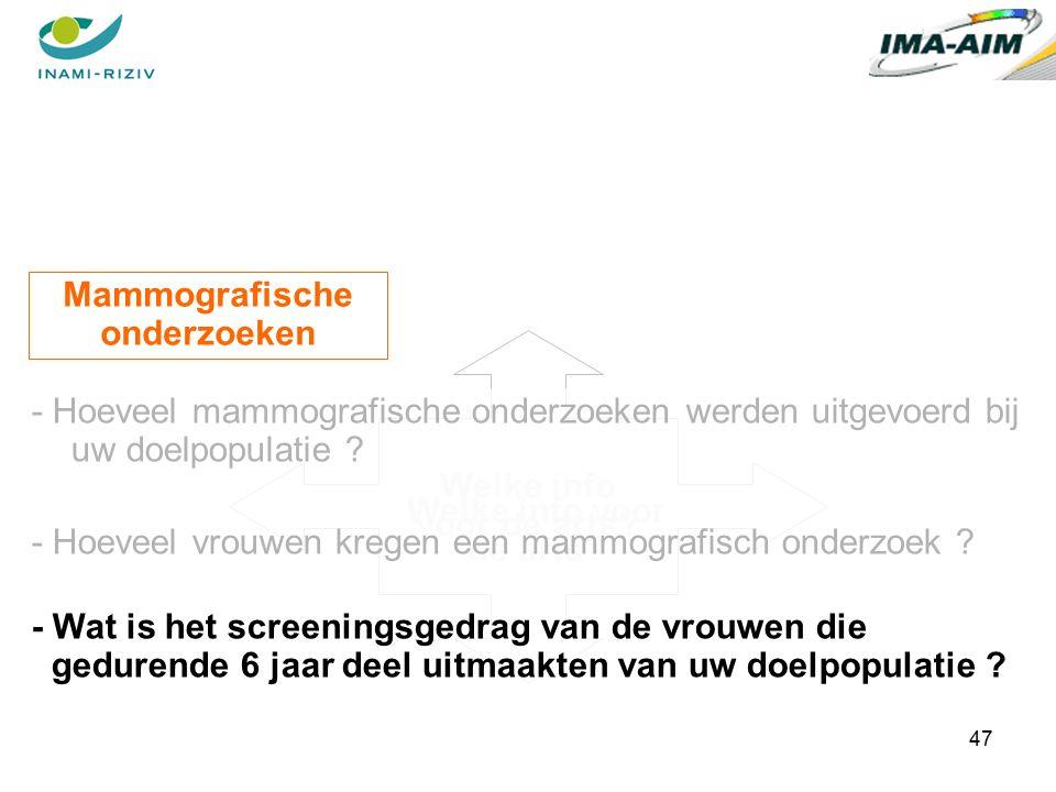 47 Welke info voor de arts. Mammografische onderzoeken Welke info voor de arts.