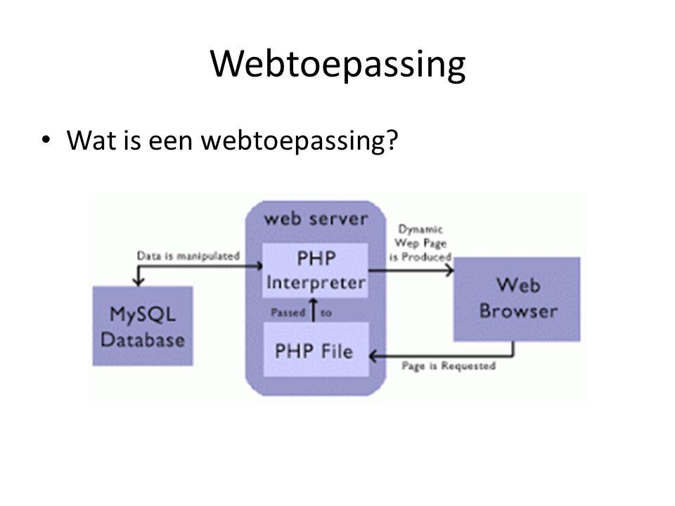 Webtoepassing Wat is een webtoepassing
