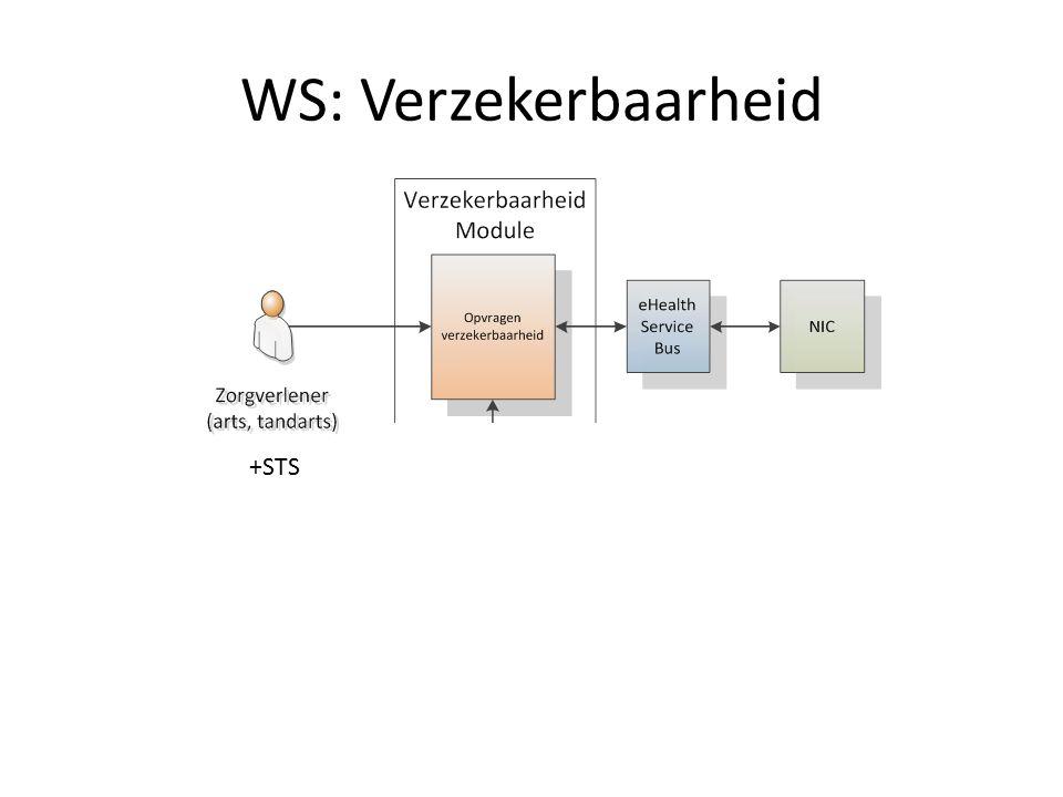 WS: Verzekerbaarheid +STS