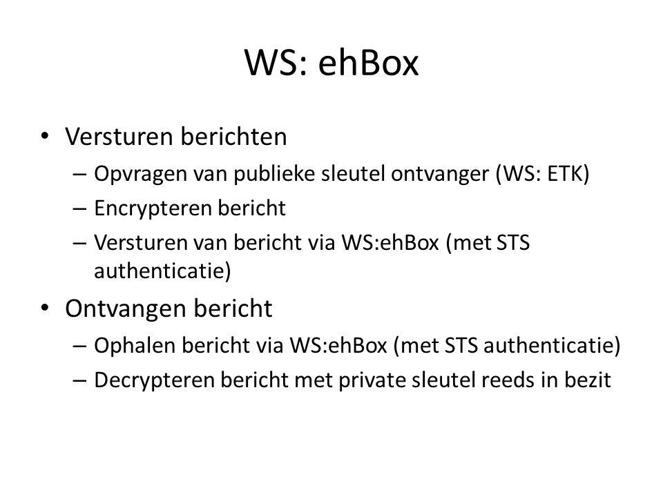 WS: ehBox Versturen berichten – Opvragen van publieke sleutel ontvanger (WS: ETK) – Encrypteren bericht – Versturen van bericht via WS:ehBox (met STS authenticatie) Ontvangen bericht – Ophalen bericht via WS:ehBox (met STS authenticatie) – Decrypteren bericht met private sleutel reeds in bezit