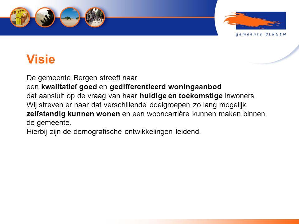 Visie De gemeente Bergen streeft naar een kwalitatief goed en gedifferentieerd woningaanbod dat aansluit op de vraag van haar huidige en toekomstige inwoners.