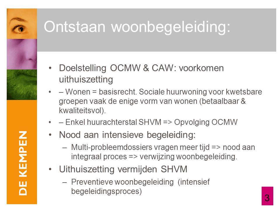 3 Ontstaan woonbegeleiding: Doelstelling OCMW & CAW: voorkomen uithuiszetting – Wonen = basisrecht.