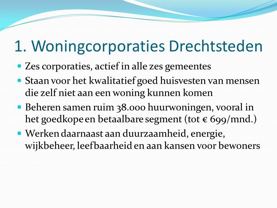 1. Woningcorporaties Drechtsteden Zes corporaties, actief in alle zes gemeentes Staan voor het kwalitatief goed huisvesten van mensen die zelf niet aa
