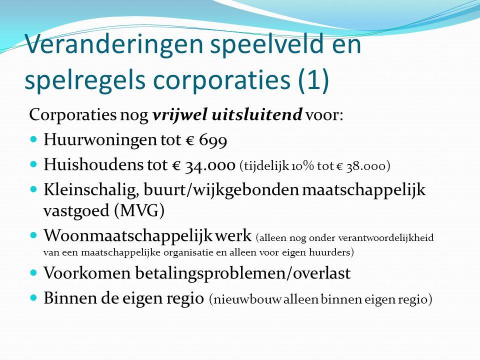 Veranderingen speelveld en spelregels corporaties (1) Corporaties nog vrijwel uitsluitend voor: Huurwoningen tot € 699 Huishoudens tot € 34.000 (tijde