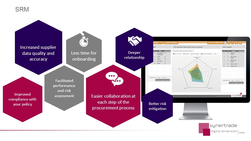 SRM Less time for onboarding Improved compliance with your policy Better risk mitigation Facilitated performance and risk assessment Easier collaboration at each step of the procurement process Increased supplier data quality and accuracy Deeper relationship
