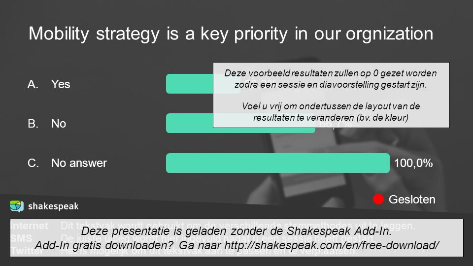 Mobility strategy is a key priority in our orgnization A. B. C. Yes No No answer 33,3% 66,7% 100,0% InternetDit tekstvak wordt gebruikt om de verschil