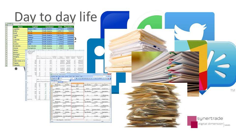 Day to day life Personal live Business live Work live