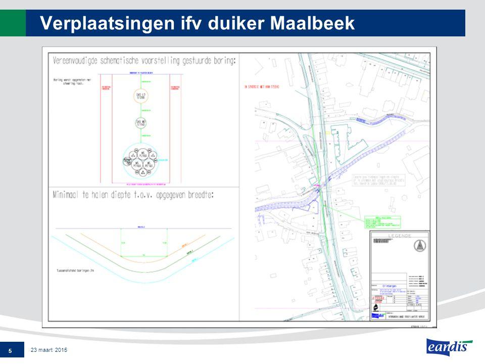 Verplaatsingen ifv duiker Maalbeek 5 23 maart 2015