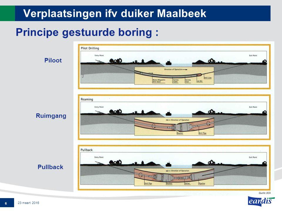 Verplaatsingen ifv duiker Maalbeek 6 23 maart 2015 Principe gestuurde boring : Piloot Ruimgang Pullback
