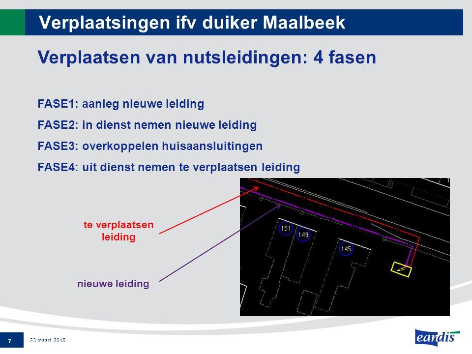 Verplaatsingen ifv duiker Maalbeek 7 23 maart 2015 Verplaatsen van nutsleidingen: 4 fasen FASE1: aanleg nieuwe leiding FASE2: in dienst nemen nieuwe l