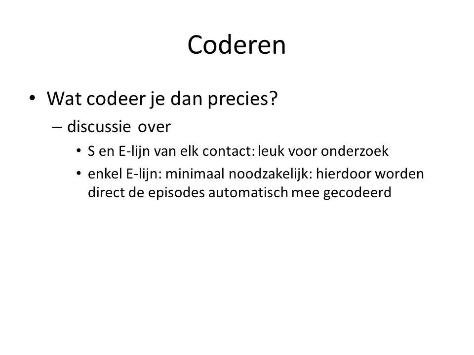 Coderen Wat codeer je dan precies.