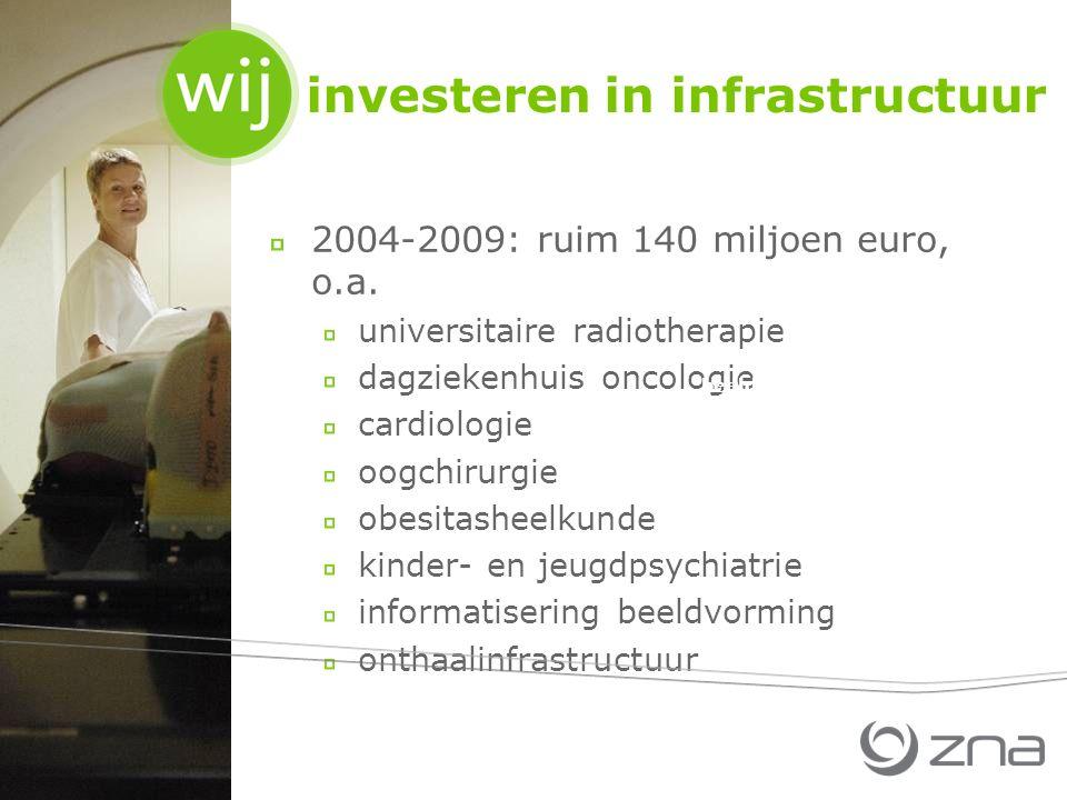 investeren in infrastructuur 2004-2009: ruim 140 miljoen euro, o.a.