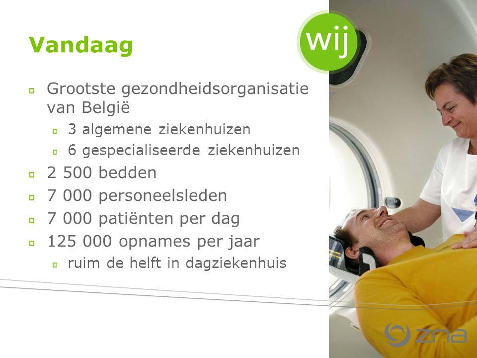 Vandaag Grootste gezondheidsorganisatie van België 3 algemene ziekenhuizen 6 gespecialiseerde ziekenhuizen 2 500 bedden 7 000 personeelsleden 7 000 patiënten per dag 125 000 opnames per jaar ruim de helft in dagziekenhuis