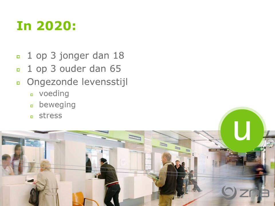 In 2020: 1 op 3 jonger dan 18 1 op 3 ouder dan 65 Ongezonde levensstijl voeding beweging stress