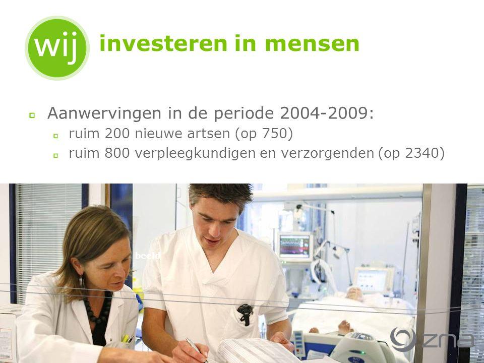 investeren in mensen Aanwervingen in de periode 2004-2009: ruim 200 nieuwe artsen (op 750) ruim 800 verpleegkundigen en verzorgenden (op 2340) beeld
