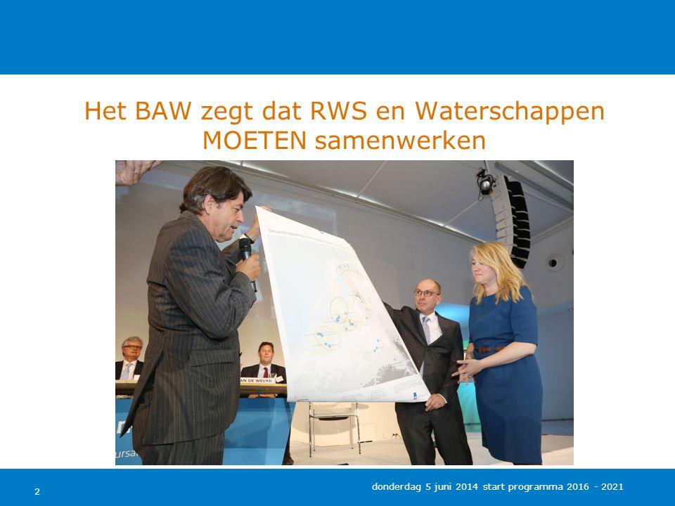 Het BAW zegt dat RWS en Waterschappen MOETEN samenwerken 2 donderdag 5 juni 2014 start programma 2016 - 2021