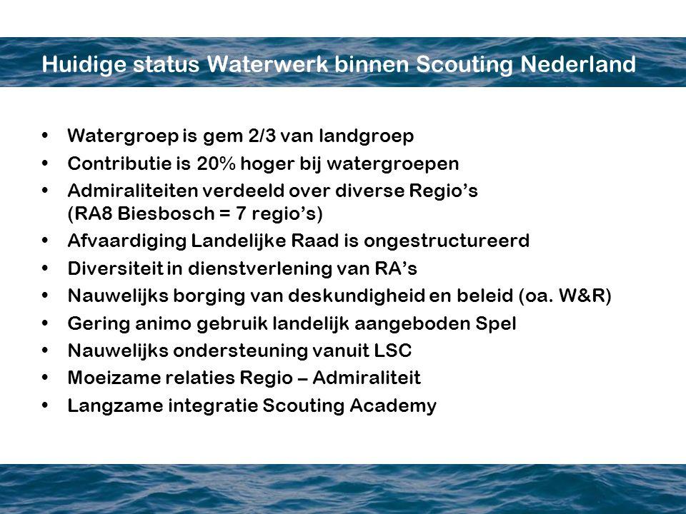 Huidige status Waterwerk binnen Scouting Nederland Watergroep is gem 2/3 van landgroep Contributie is 20% hoger bij watergroepen Admiraliteiten verdeeld over diverse Regio's (RA8 Biesbosch = 7 regio's) Afvaardiging Landelijke Raad is ongestructureerd Diversiteit in dienstverlening van RA's Nauwelijks borging van deskundigheid en beleid (oa.
