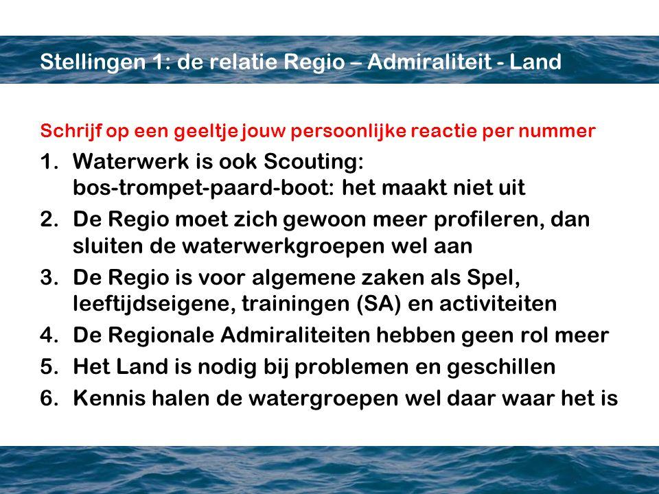 Stellingen 1: de relatie Regio – Admiraliteit - Land Schrijf op een geeltje jouw persoonlijke reactie per nummer 1.Waterwerk is ook Scouting: bos-trompet-paard-boot: het maakt niet uit 2.De Regio moet zich gewoon meer profileren, dan sluiten de waterwerkgroepen wel aan 3.De Regio is voor algemene zaken als Spel, leeftijdseigene, trainingen (SA) en activiteiten 4.De Regionale Admiraliteiten hebben geen rol meer 5.Het Land is nodig bij problemen en geschillen 6.Kennis halen de watergroepen wel daar waar het is
