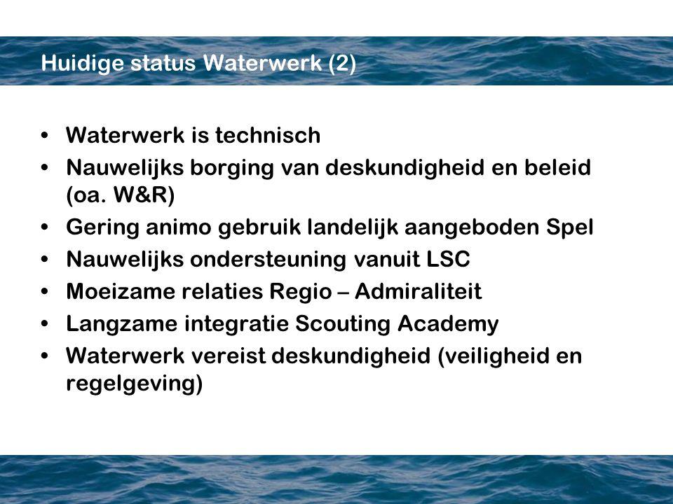 Huidige status Waterwerk (2) Waterwerk is technisch Nauwelijks borging van deskundigheid en beleid (oa.