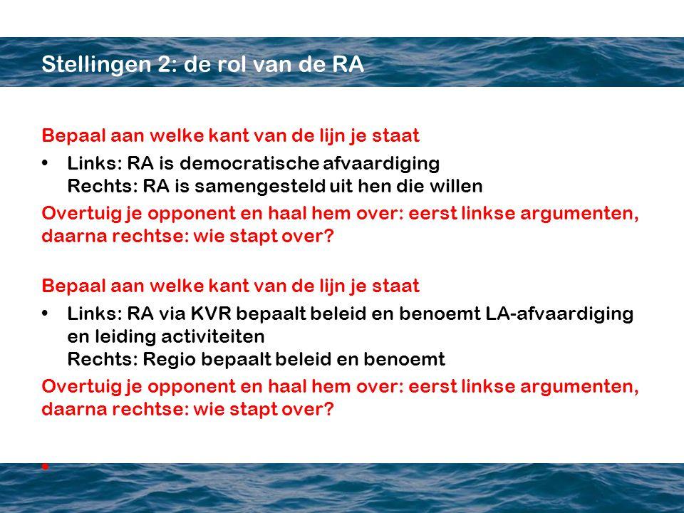 Stellingen 2: de rol van de RA Bepaal aan welke kant van de lijn je staat Links: RA is democratische afvaardiging Rechts: RA is samengesteld uit hen die willen Overtuig je opponent en haal hem over: eerst linkse argumenten, daarna rechtse: wie stapt over.