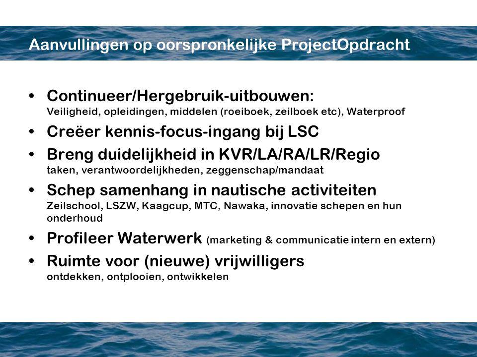 Aanvullingen op oorspronkelijke ProjectOpdracht Continueer/Hergebruik-uitbouwen: Veiligheid, opleidingen, middelen (roeiboek, zeilboek etc), Waterproof Creëer kennis-focus-ingang bij LSC Breng duidelijkheid in KVR/LA/RA/LR/Regio taken, verantwoordelijkheden, zeggenschap/mandaat Schep samenhang in nautische activiteiten Zeilschool, LSZW, Kaagcup, MTC, Nawaka, innovatie schepen en hun onderhoud Profileer Waterwerk (marketing & communicatie intern en extern) Ruimte voor (nieuwe) vrijwilligers ontdekken, ontplooien, ontwikkelen