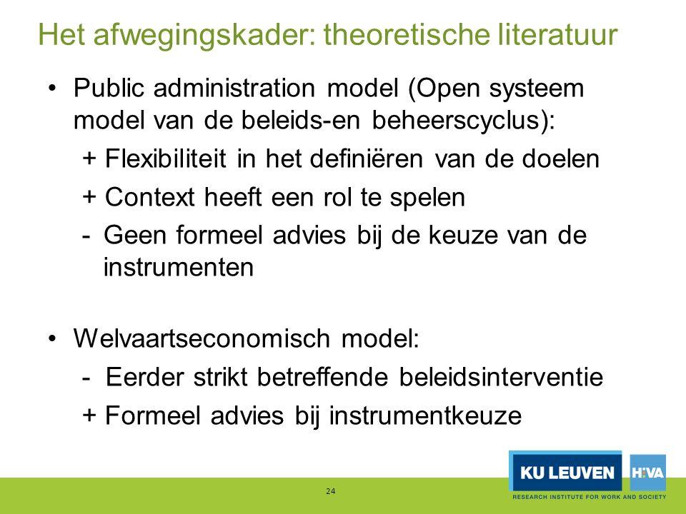 Het afwegingskader: theoretische literatuur Public administration model (Open systeem model van de beleids-en beheerscyclus): + Flexibiliteit in het definiëren van de doelen + Context heeft een rol te spelen -Geen formeel advies bij de keuze van de instrumenten Welvaartseconomisch model: - Eerder strikt betreffende beleidsinterventie + Formeel advies bij instrumentkeuze 24
