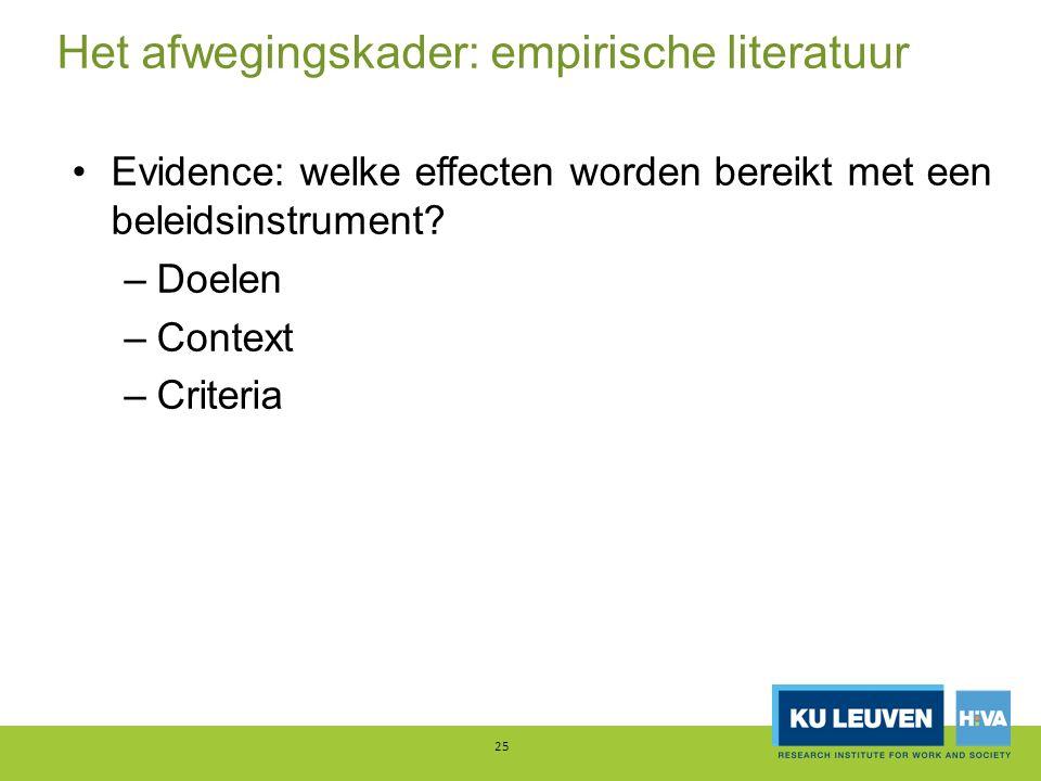Het afwegingskader: empirische literatuur Evidence: welke effecten worden bereikt met een beleidsinstrument? –Doelen –Context –Criteria 25