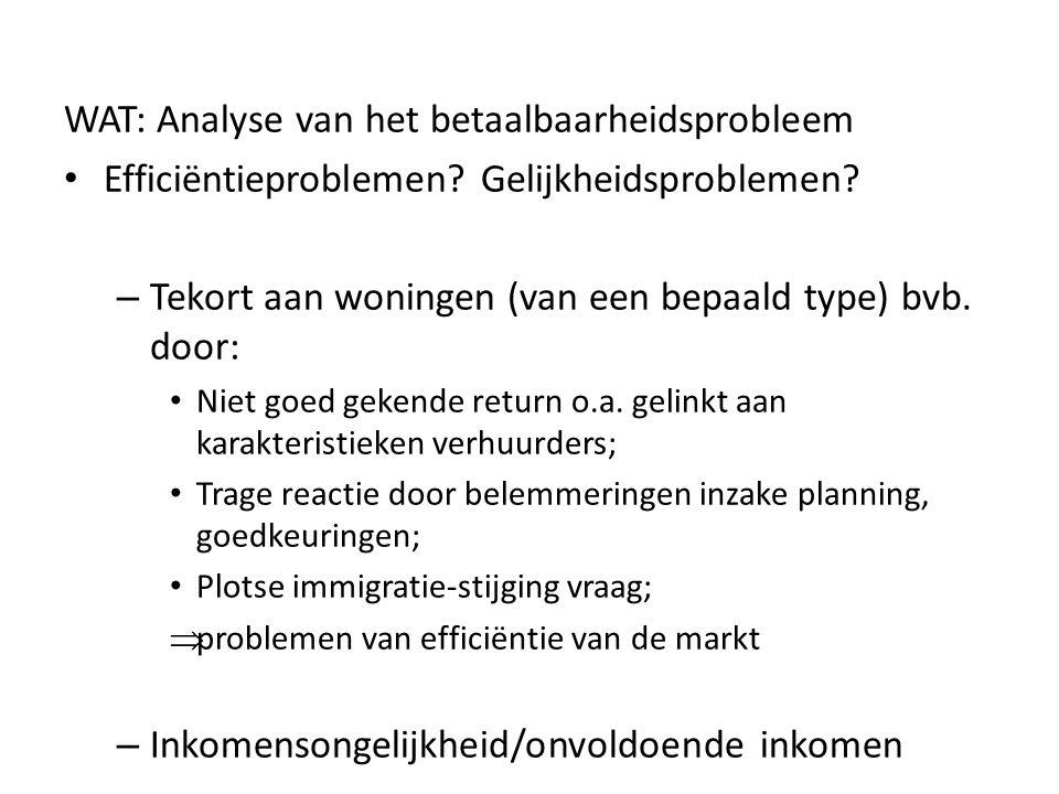 WAT: Analyse van het betaalbaarheidsprobleem Efficiëntieproblemen? Gelijkheidsproblemen? – Tekort aan woningen (van een bepaald type) bvb. door: Niet