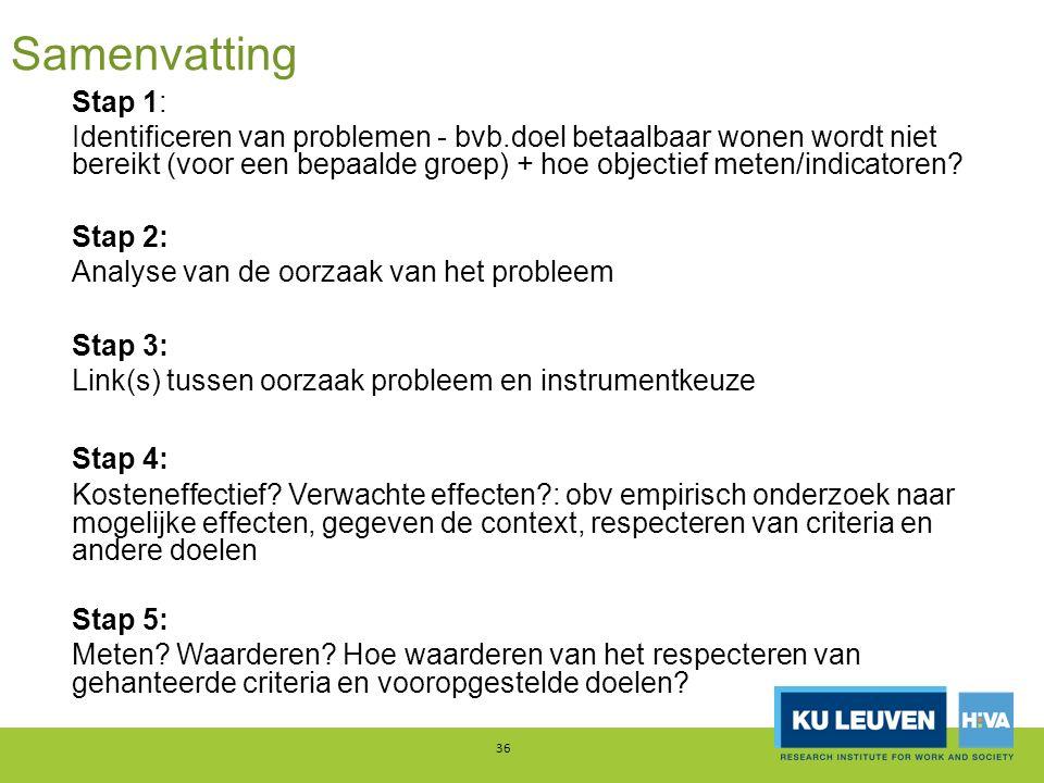 Samenvatting Stap 1: Identificeren van problemen - bvb.doel betaalbaar wonen wordt niet bereikt (voor een bepaalde groep) + hoe objectief meten/indicatoren.