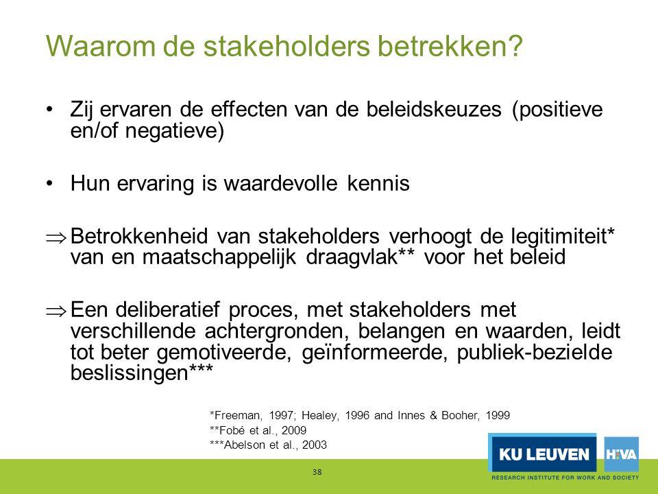 Waarom de stakeholders betrekken? Zij ervaren de effecten van de beleidskeuzes (positieve en/of negatieve) Hun ervaring is waardevolle kennis  Betrok
