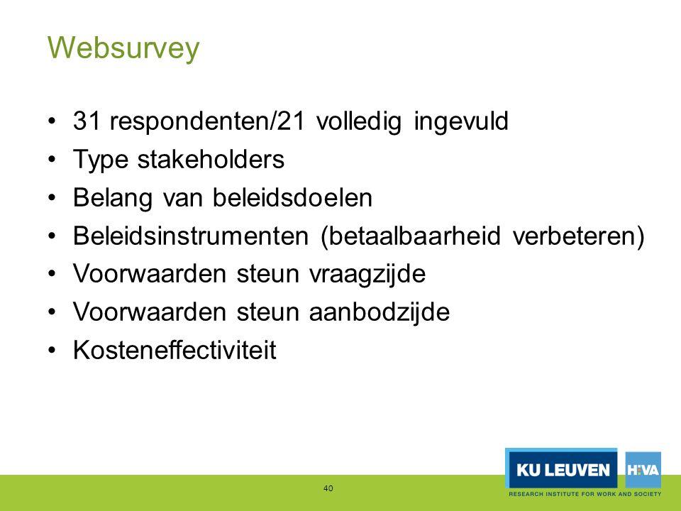 Websurvey 31 respondenten/21 volledig ingevuld Type stakeholders Belang van beleidsdoelen Beleidsinstrumenten (betaalbaarheid verbeteren) Voorwaarden