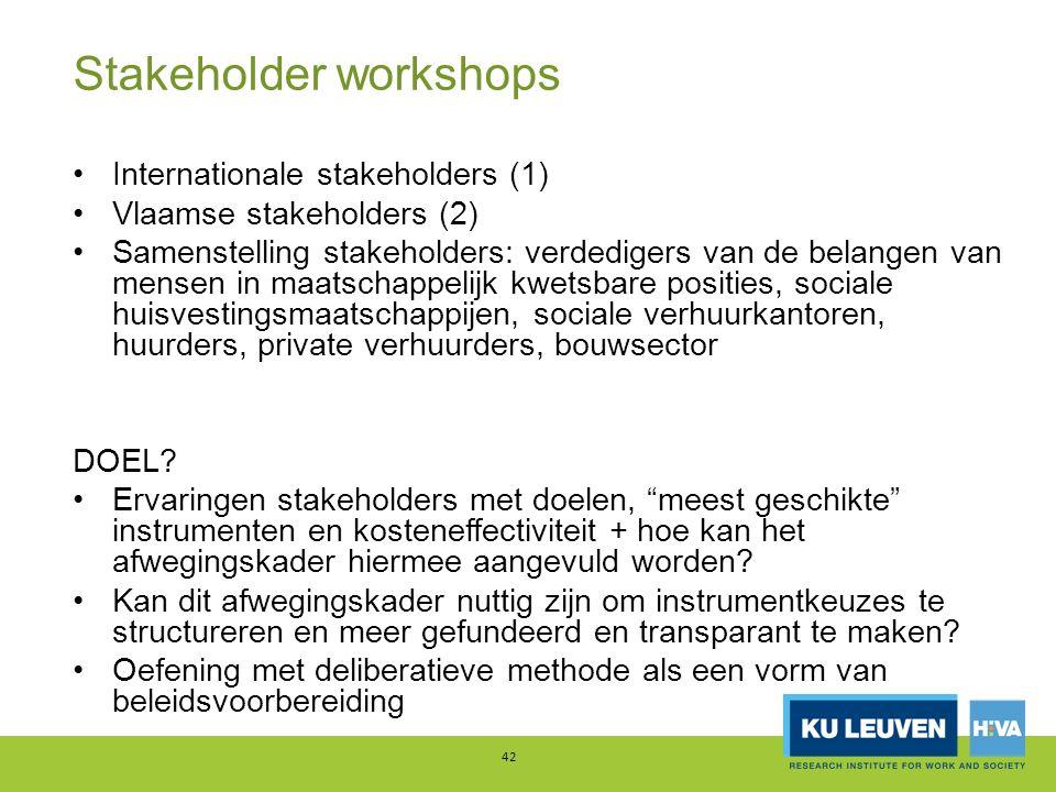 Stakeholder workshops Internationale stakeholders (1) Vlaamse stakeholders (2) Samenstelling stakeholders: verdedigers van de belangen van mensen in m