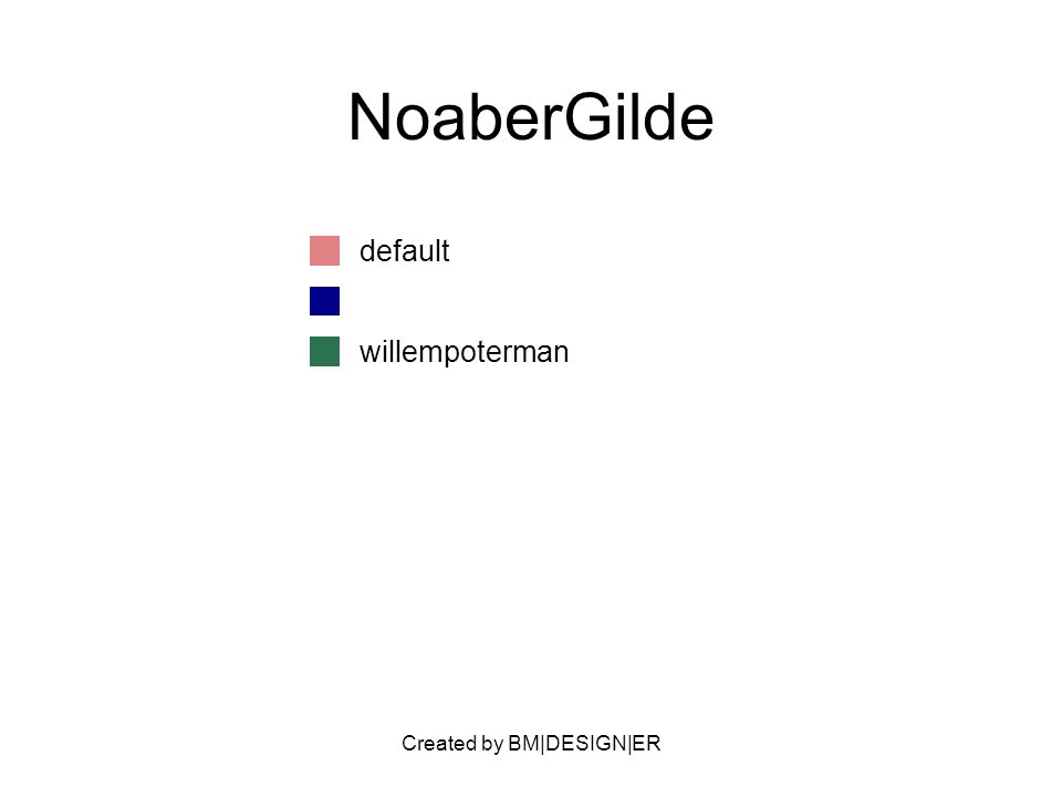 Created by BM|DESIGN|ER NoaberGilde default willempoterman