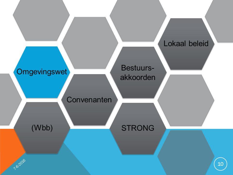 Omgevingswet (Wbb) Convenanten Bestuurs- akkoorden STRONG Lokaal beleid 10 7-6-2016