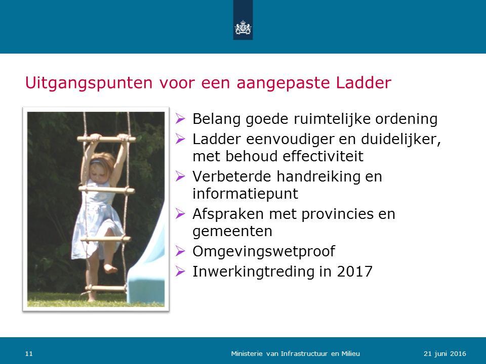 Uitgangspunten voor een aangepaste Ladder  Belang goede ruimtelijke ordening  Ladder eenvoudiger en duidelijker, met behoud effectiviteit  Verbeterde handreiking en informatiepunt  Afspraken met provincies en gemeenten  Omgevingswetproof  Inwerkingtreding in 2017 1121 juni 2016 Ministerie van Infrastructuur en Milieu