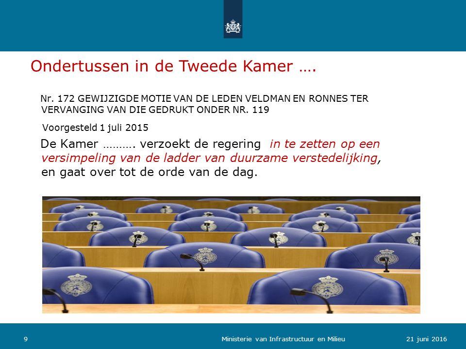921 juni 2016 Ministerie van Infrastructuur en Milieu Ondertussen in de Tweede Kamer ….