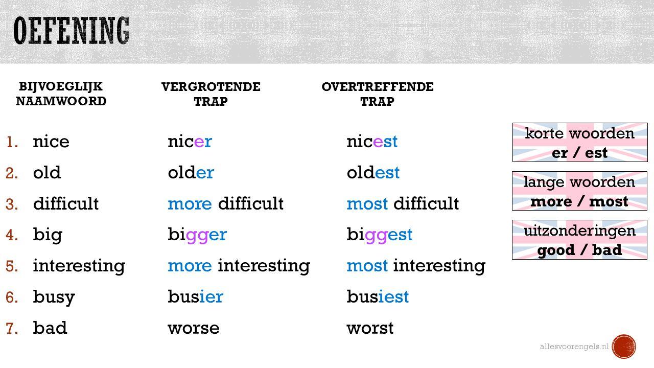 BIJVOEGLIJK NAAMWOORD allesvoorengels.nl VERGROTENDE TRAP OVERTREFFENDE TRAP lange woorden more / most 1.