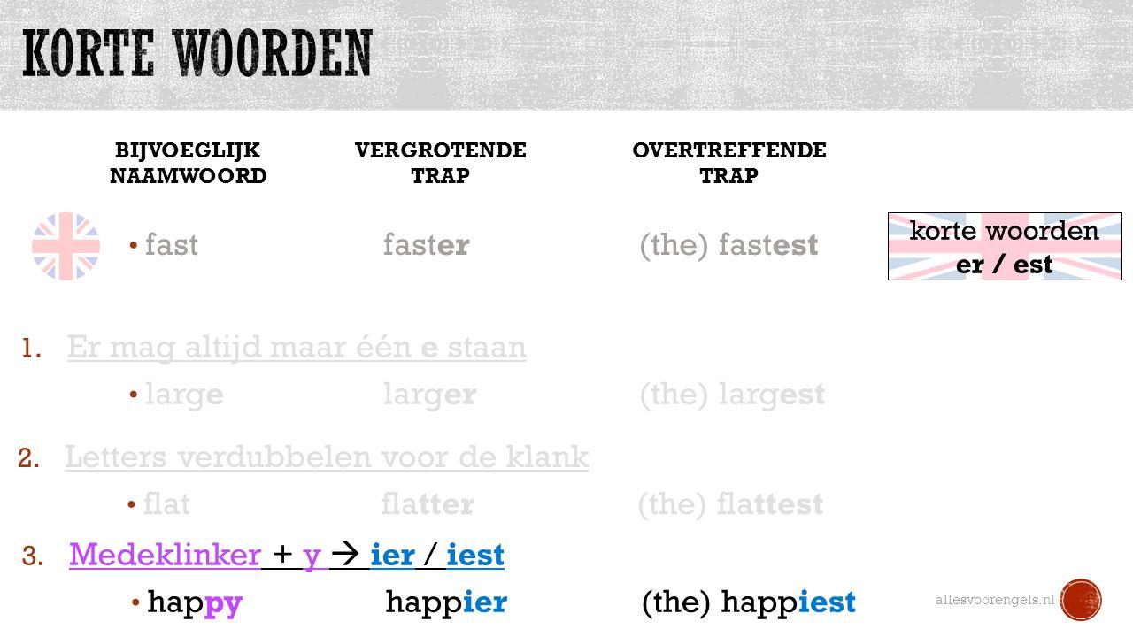 BIJVOEGLIJK NAAMWOORD allesvoorengels.nl VERGROTENDE TRAP OVERTREFFENDE TRAP fastfaster(the) fastest korte woorden er / est 1.