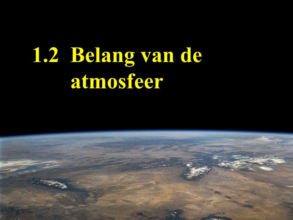 1.2 Belang van de atmosfeer