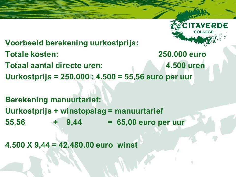 Voorbeeld berekening uurkostprijs: Totale kosten: 250.000 euro Totaal aantal directe uren: 4.500 uren Uurkostprijs = 250.000 : 4.500 = 55,56 euro per